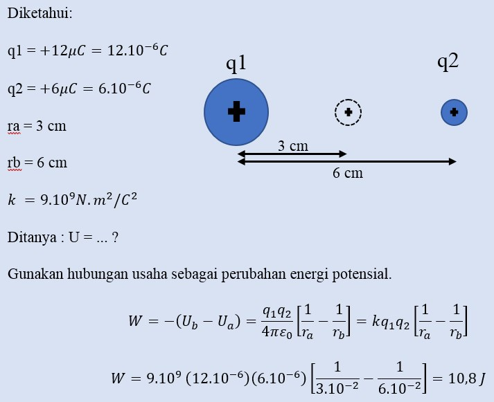 Ringkasan Materi Energi Potensial Listrik Dan Potensial Listrik Beserta Contoh Soal Dan Pembahasannya Gammafis Blog