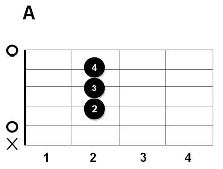 TalkingChord.com: Chord Chart