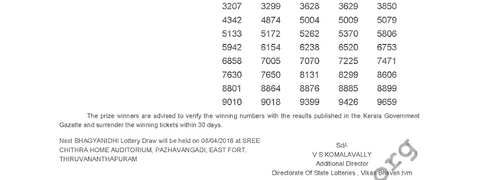 BHAGYANIDHI Lottery BN 231 Result 1-4-2016