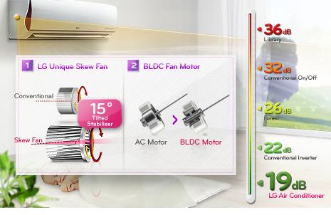 Ưu và nhược điểm của dòng máy lạnh Panasonic Inverter
