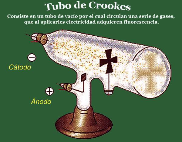 Resultado de imagen para tubo de Crookes