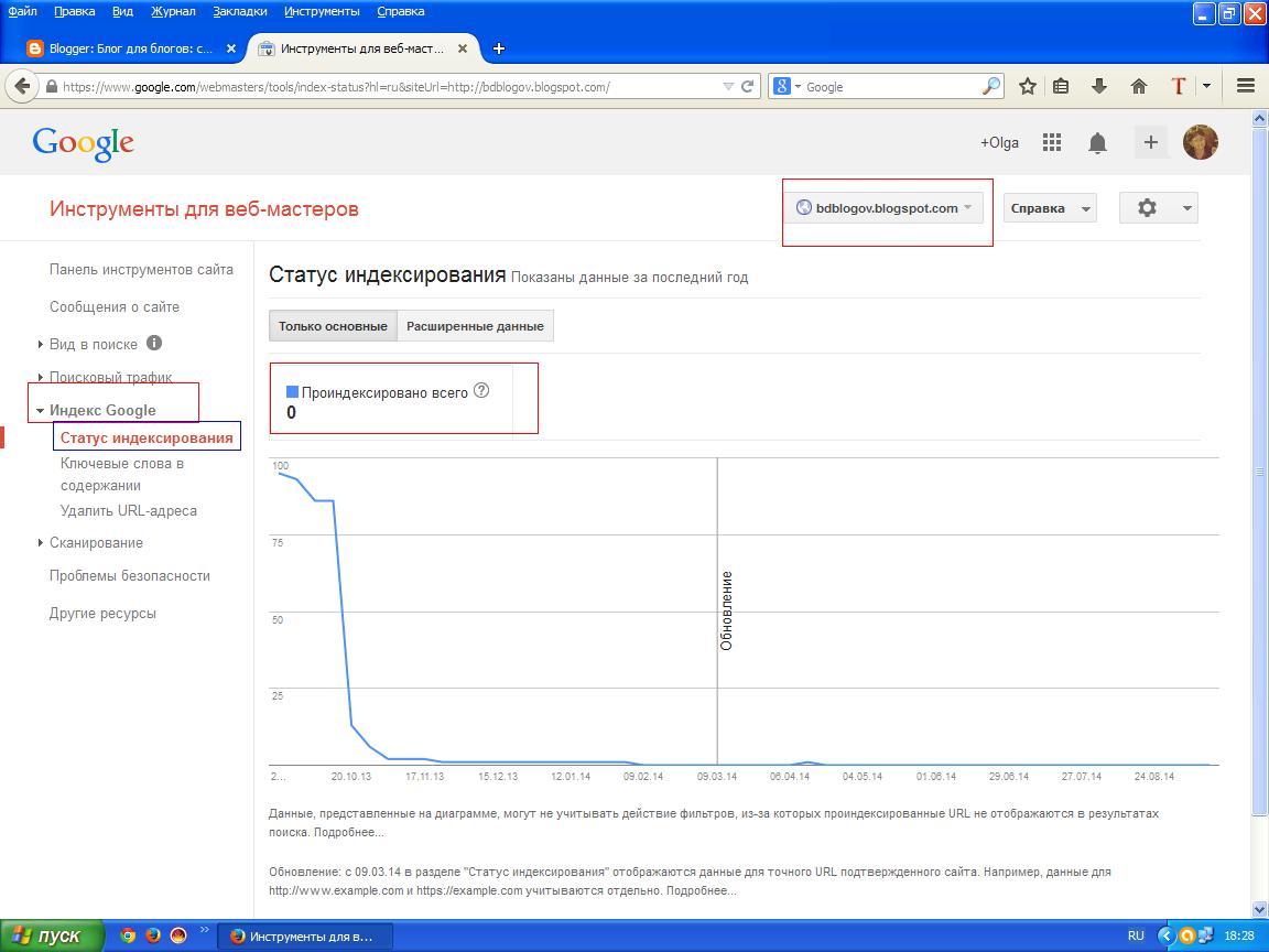 Показано, что при переносе блога на личный домен. блог со старым адресом по истечении времени перестает индексироваться