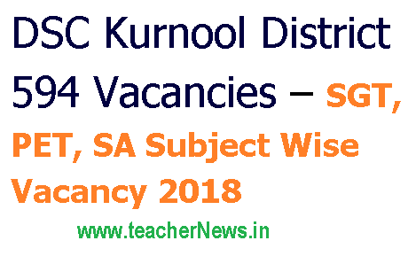 DSC Kurnool District 604 Vacancies – SGT, PET, SA Subject Wise Vacancy 2018