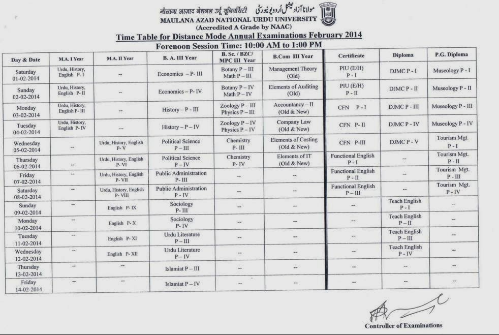 Time Table for Distance Mode Annual Examinations February