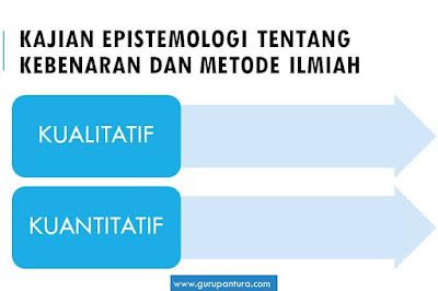 Kajian Ontologi, Epistemologi, Aksiologi Ilmu Pendidikan Sebagai Ilmu Pengetahuan-Guru Pantura