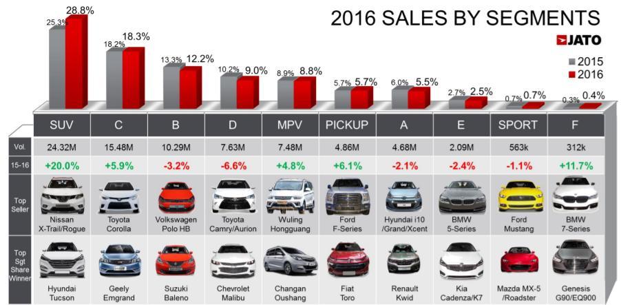 Biggest Car Leasing Companies