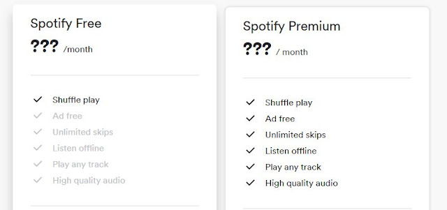 Spotify Premium Vs Free Features