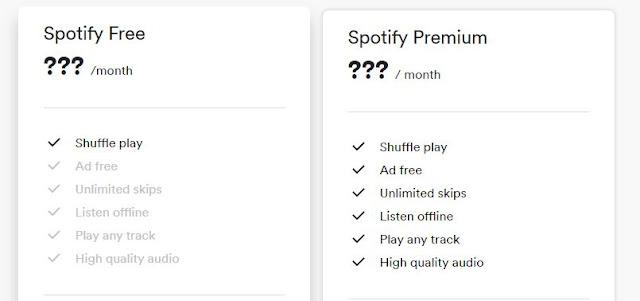 Spotify Premium Vs Free Features