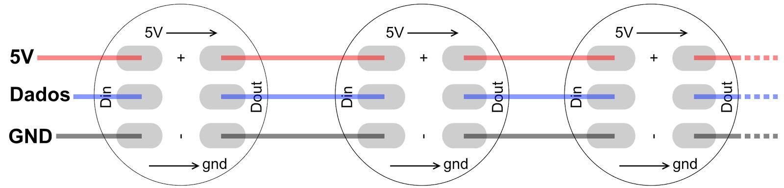 WS2812B - Ligação em cascata