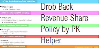 DB Revenue Share Policy