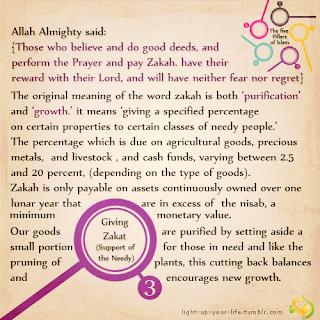 rukun islam zakat