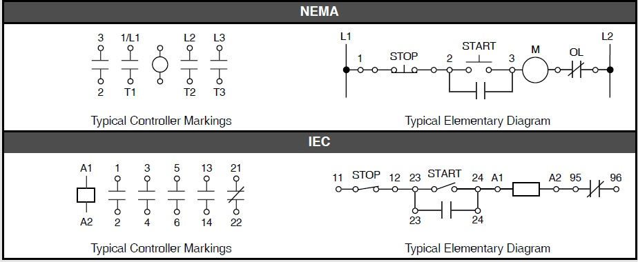 Electrical Transformer Configurations Diagram, Electrical