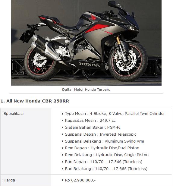 1. All New Honda CBR 250RR