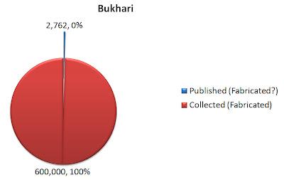 bukhari.JPG