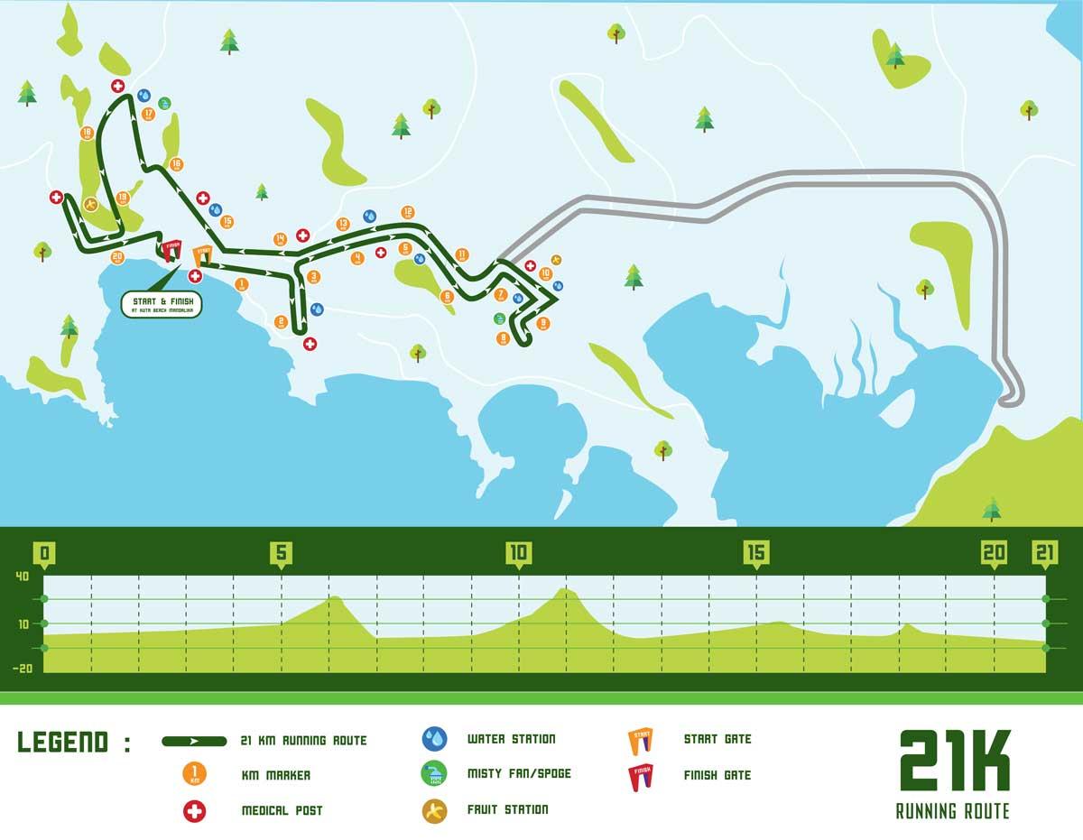21K 👟 TNI International Marathon • 2021