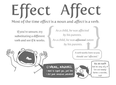Who's Your Editor?: Affect vs. Effect