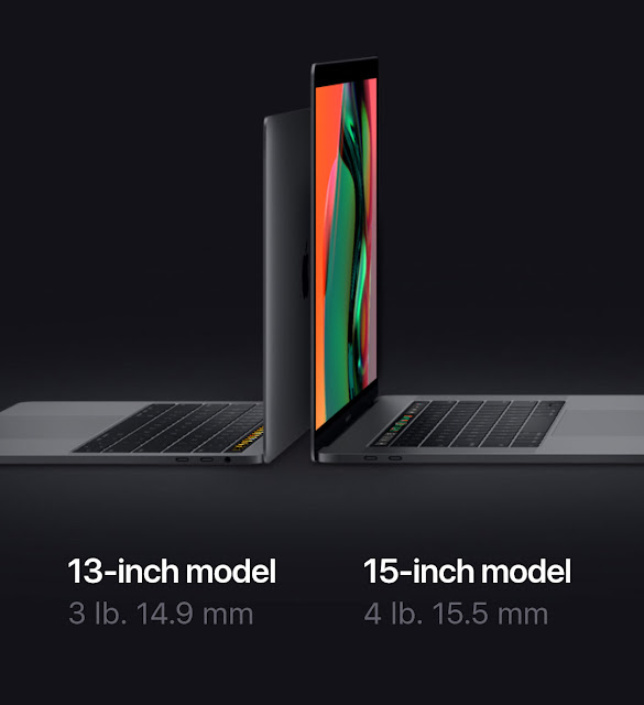Size Comparison between 13-inch and 15-inch MacBook Pro Models