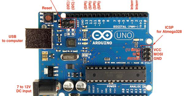 Ingenio Triana Comunicaci 243 N Con Arduino Usb Serie I2c