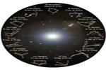 Las constelaciones del Zodiaco