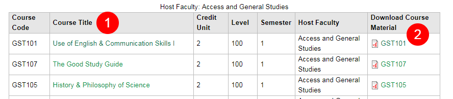 open university course materials pdf