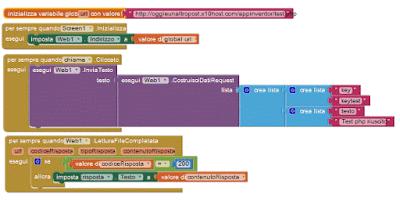 Dialogare con una pagina PHP (Mit App Inventor 2)