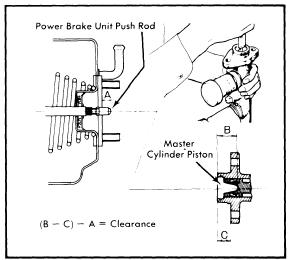 repair-manuals: Colt & Arrow 1977 Brake Repair Guide