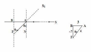 AP Physics Resources: AP Physics B- Multiple Choice