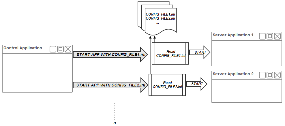 LabVIEW time: août 2014