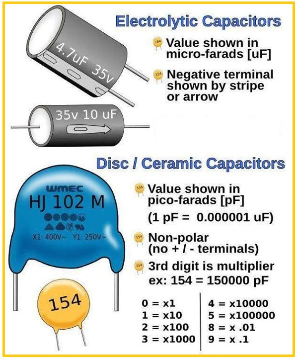 Difference between Electrolytic Capacitors and Disc