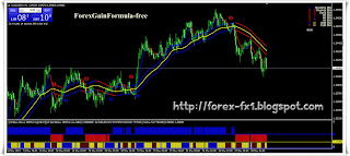 Forex gain formula.zip