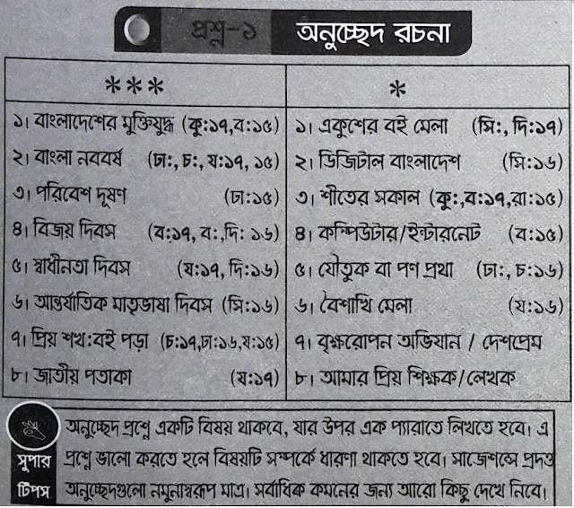 SSC Bangla 2nd Paper Suggestion - 01