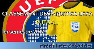 http://arbitrezvous.blogspot.fr/p/uefa-classement-des-arbitres-futsal-1er.html