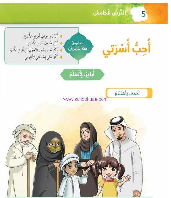 حل درس أحب أسرتى مادة التربية الاسلامية الصف الاول الفصل الثانى 2020
