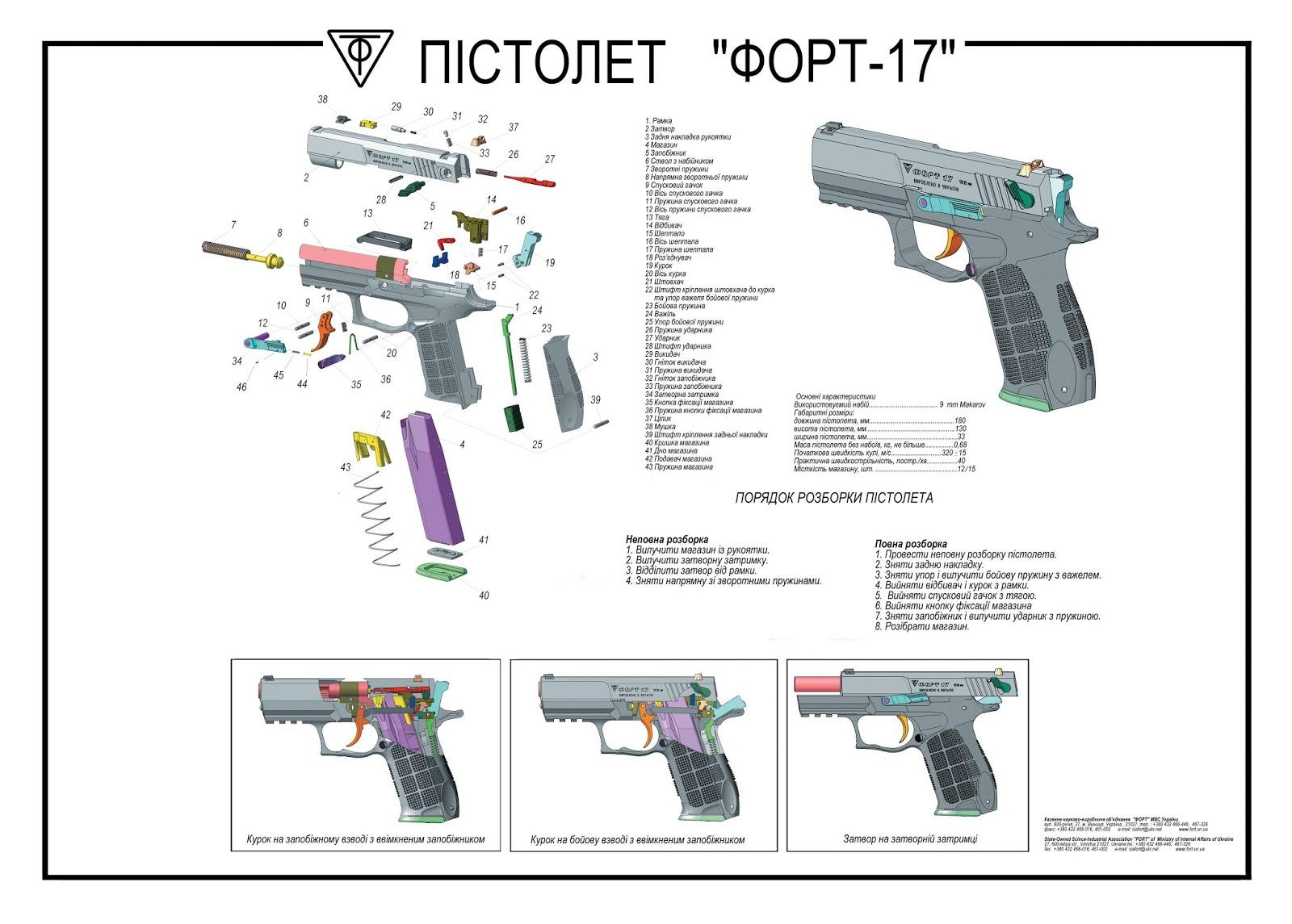 Схема Форт-17