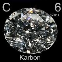 Karbon elementi üzerinde karbonun simgesi, atom numarası ve atom ağırlığı.