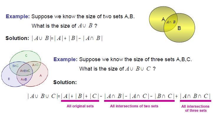 Maths  Set Theory