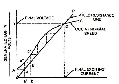 Natural Gas Generators Diagram Industrial Generators