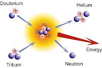 la fusion nuclear