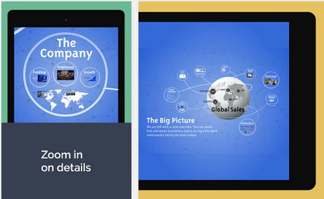 Top 3 Android Presentation Apps for Teachers | Educational