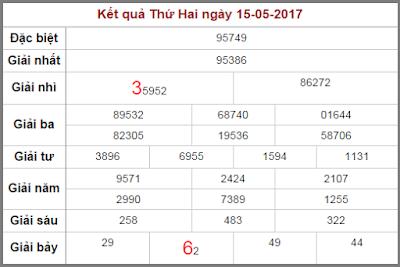 Chốt số lô bạch thủ ngày 16/5/2017
