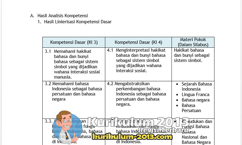 Download Kumpulan RPP dan Silabus K13 Revisi 2016 Terbaru Untuk SMA
