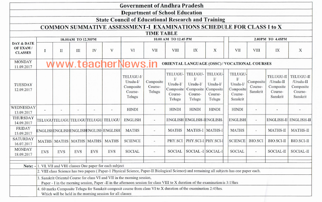 AP SA 1 Time Table/ Summative 1 Exam Dates for AP Schools as per RC 3, Ft.28-08-2017