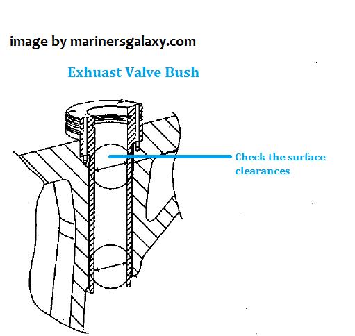 B W Marine Engine Exhaust Valve, B, Free Engine Image For