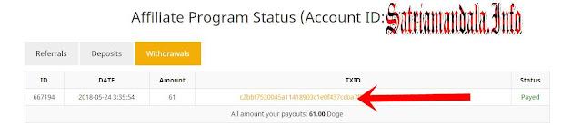 Pembayaran DogeCoin