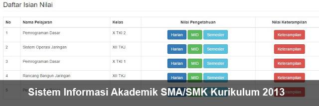 Sistem Informasi Akademik SMA/SMK Kurikulum 2013