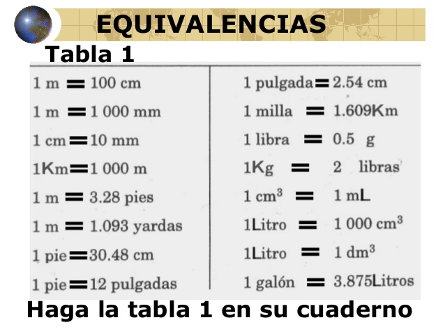 formula para transformar litros a kilos