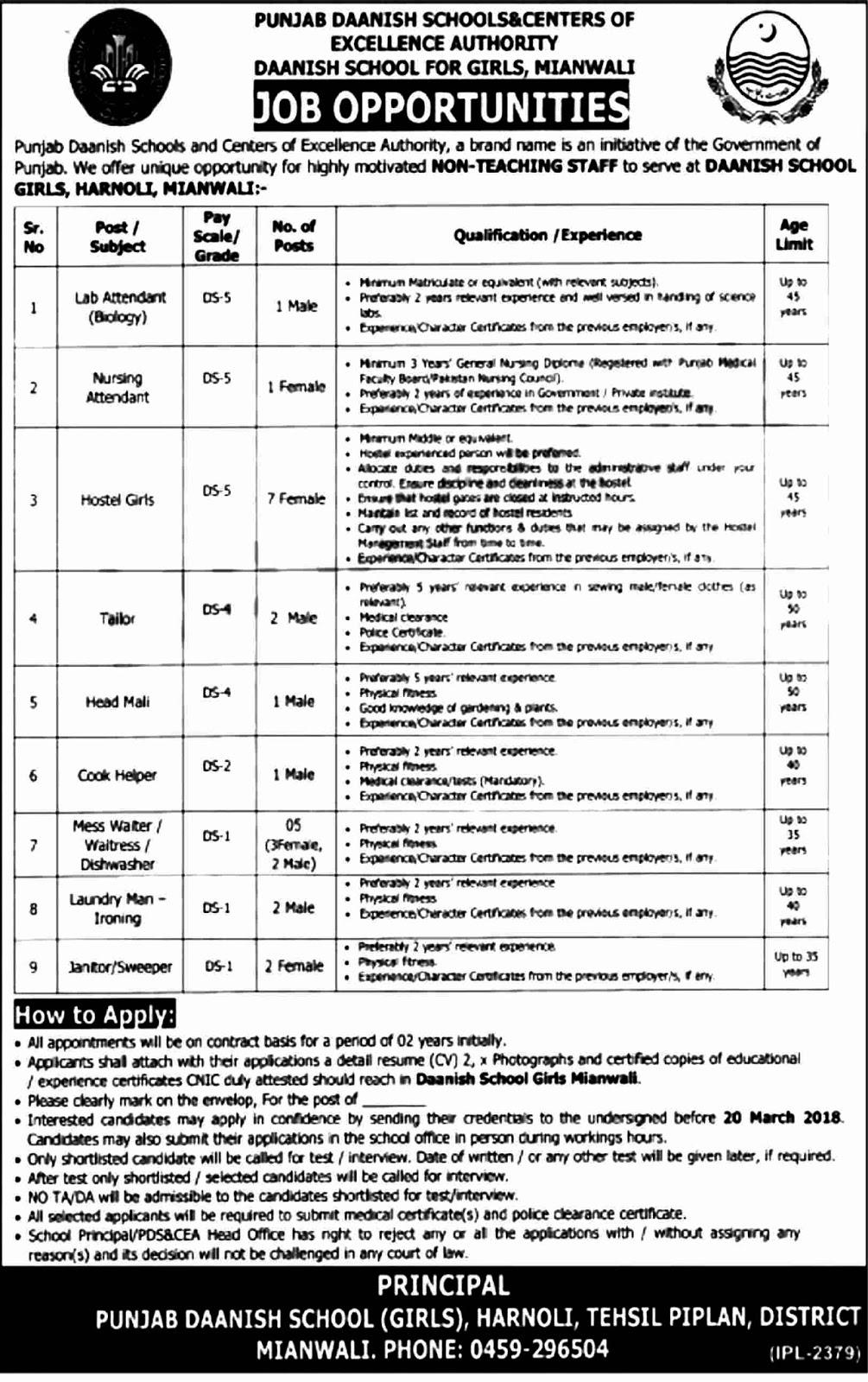 Jobs In Punjab Daanish Schools 2018 Mianwali