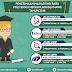 Penerimaan Calon Mahasiswa Baru Politeknik Negeri Lhokseumawe Tahun Akademik 2018/2019
