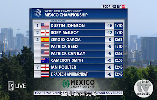 WGC Mexico Championship Biss Key AsiaSat 5 25 February 2019