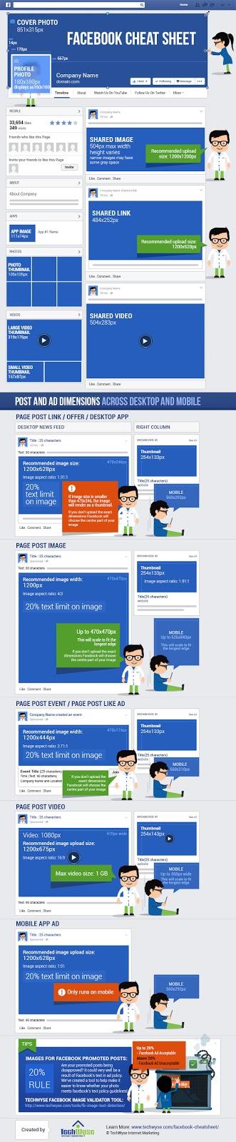 facebook marketing a reklama
